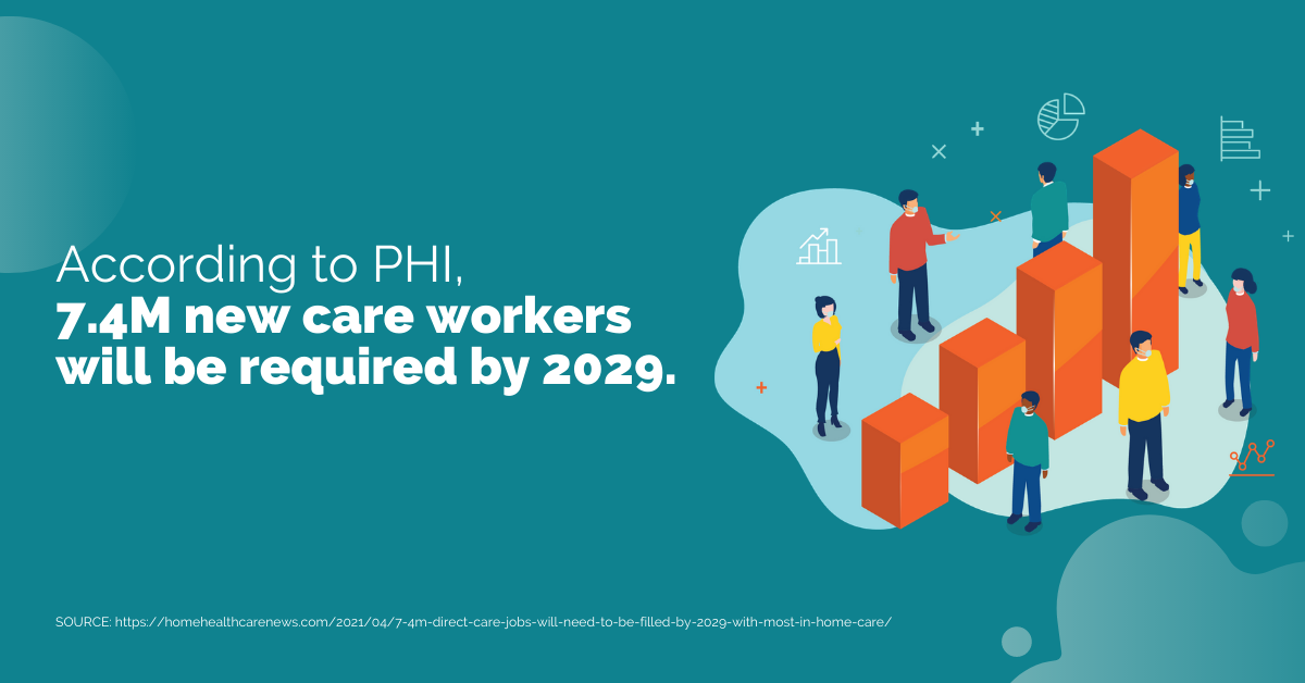 The Time is Now to Become a Direct Care Worker